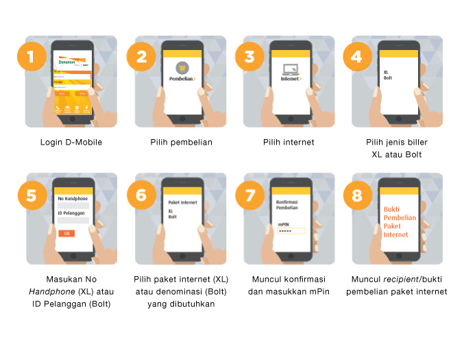 Cara Membeli Paket Data Xl Dan Bolt Menggunakan D Mobile Bank